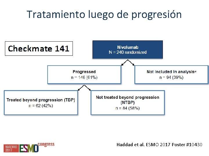 Tratamiento luego de progresión Haddad et al. ESMO 2017 Poster #10430