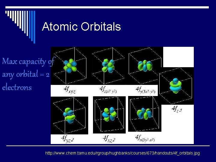 Atomic Orbitals Max capacity of any orbital = 2 electrons http: //www. chem. tamu.
