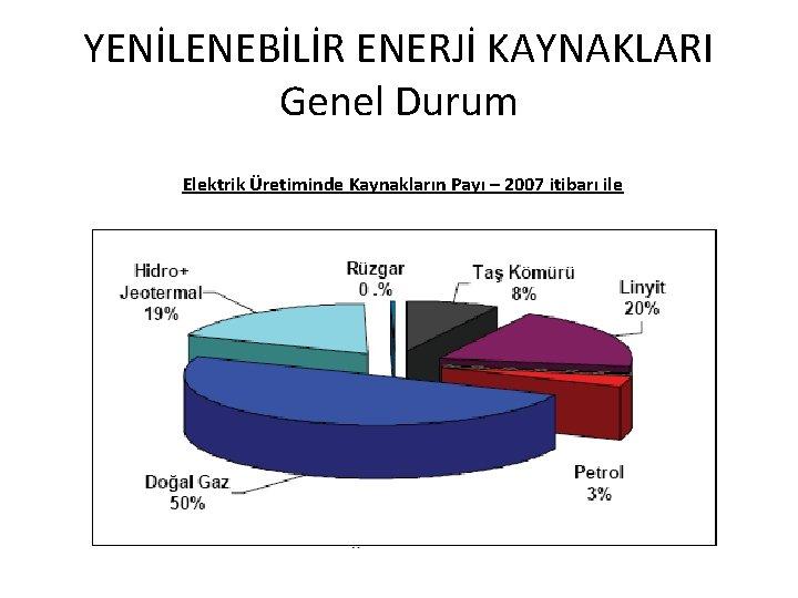 YENİLENEBİLİR ENERJİ KAYNAKLARI Genel Durum Elektrik Üretiminde Kaynakların Payı – 2007 itibarı ile