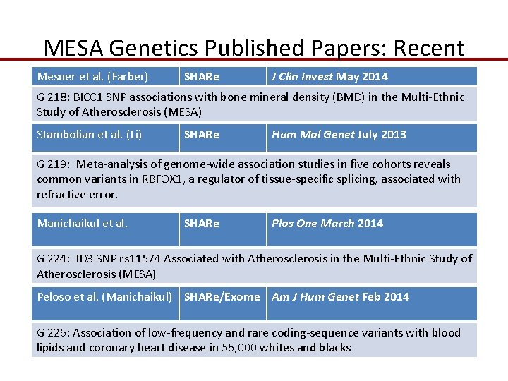 MESA Genetics Published Papers: Recent Mesner et al. (Farber) SHARe J Clin Invest May