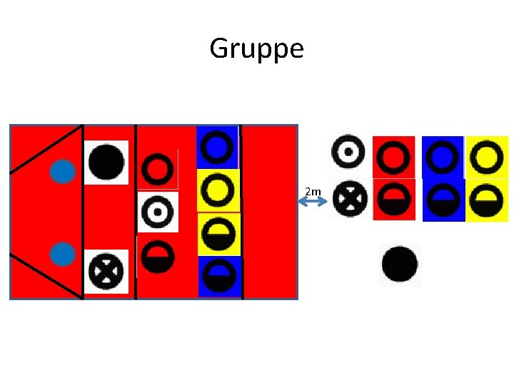Gruppe 2 m