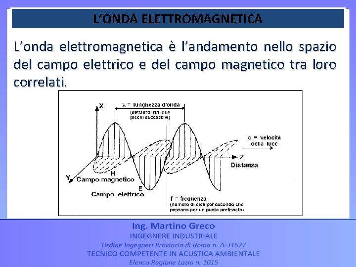 L'ONDA ELETTROMAGNETICA L'onda elettromagnetica è l'andamento nello spazio del campo elettrico e del campo