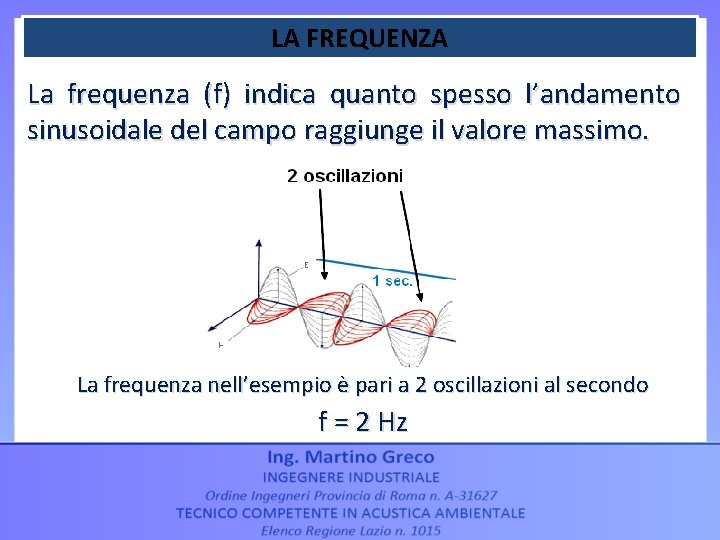 LA FREQUENZA La frequenza (f) indica quanto spesso l'andamento sinusoidale del campo raggiunge il