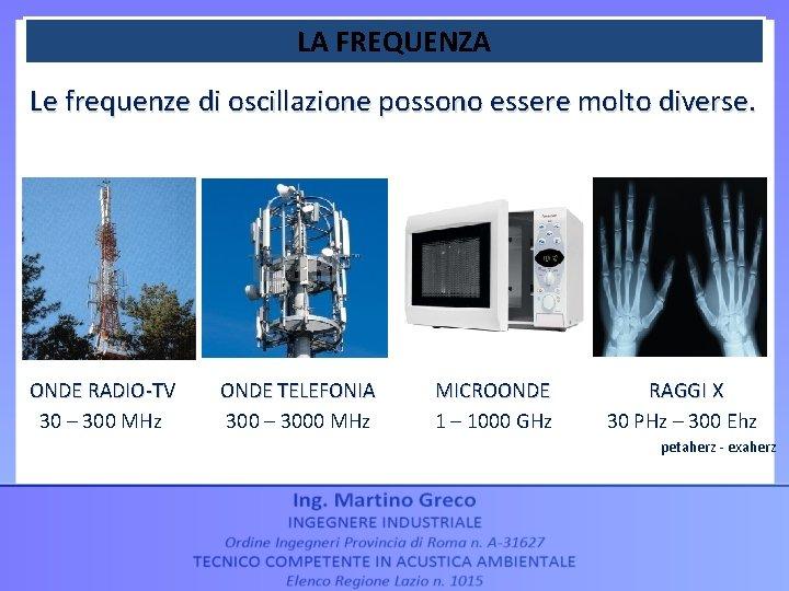 LA FREQUENZA Le frequenze di oscillazione possono essere molto diverse. ONDE RADIO-TV 30 –