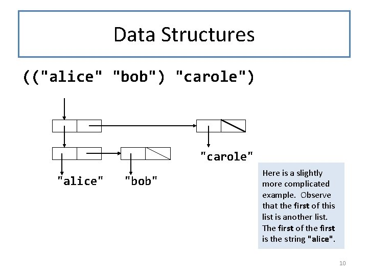 """Data Structures ((""""alice"""" """"bob"""") """"carole"""" """"alice"""" """"bob"""" Here is a slightly more complicated example."""