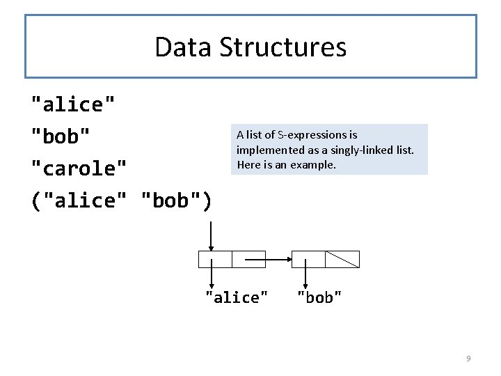 """Data Structures """"alice"""" """"bob"""" """"carole"""" (""""alice"""" """"bob"""") A list of S-expressions is implemented as"""