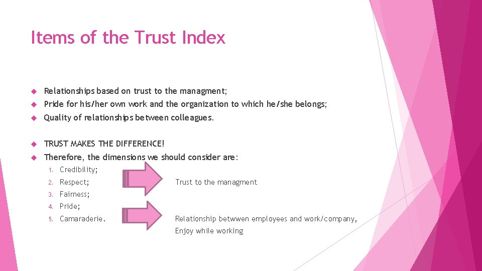 Items of the Trust Index Relationships based on trust to the managment; Pride for