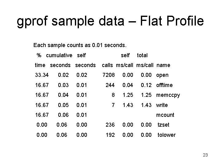 gprof sample data – Flat Profile Each sample counts as 0. 01 seconds. %