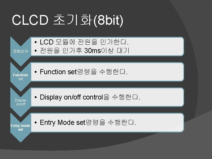 CLCD 초기화(8 bit) 전원인가 Function set Display on/off Entry mode set • LCD 모듈에