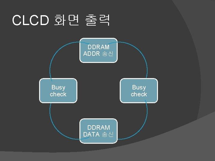 CLCD 화면 출력 DDRAM ADDR 송신 Busy check DDRAM DATA 송신
