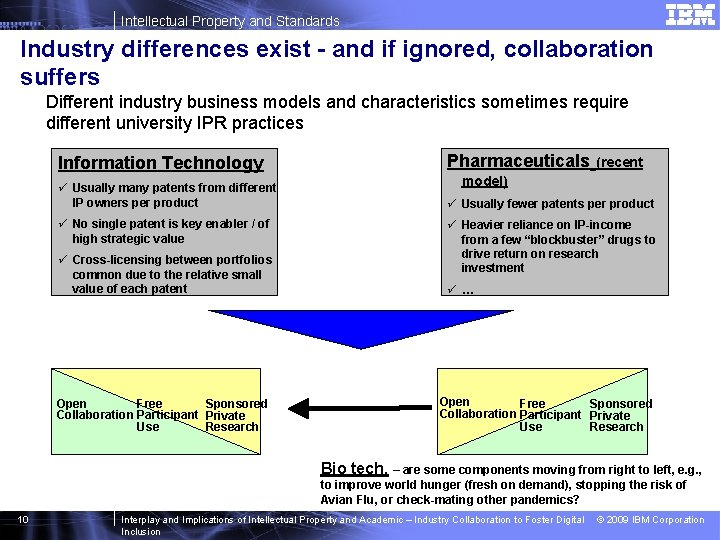 Intellectual Property and Standards Industry differences exist - and if ignored, collaboration suffers Different