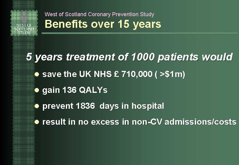 West of Scotland Coronary Prevention Study Benefits over 15 years treatment of 1000 patients
