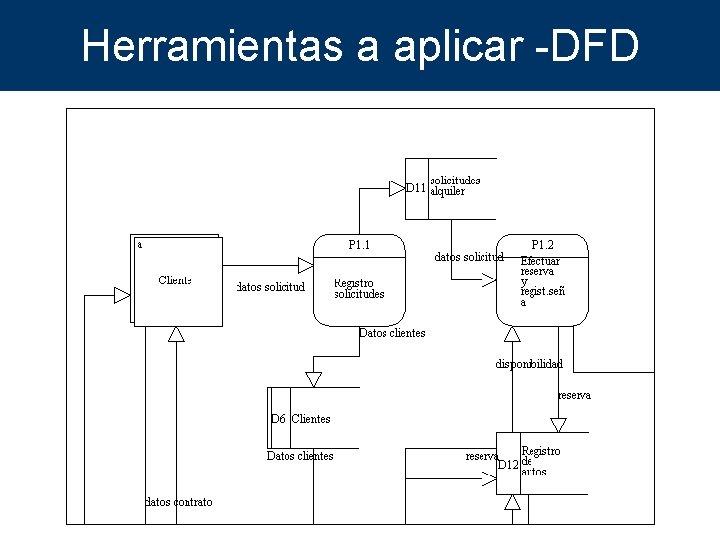 Herramientas a aplicar -DFD