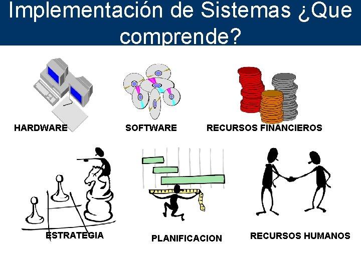 Implementación de Sistemas ¿Que comprende? HARDWARE ESTRATEGIA SOFTWARE RECURSOS FINANCIEROS PLANIFICACION RECURSOS HUMANOS