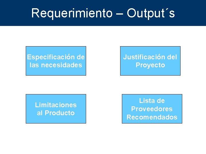 Requerimiento – Output´s Especificación de las necesidades Justificación del Proyecto Limitaciones al Producto Lista