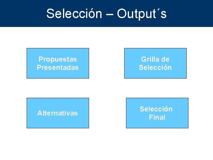 Selección – Output´s Propuestas Presentadas Grilla de Selección Alternativas Selección Final