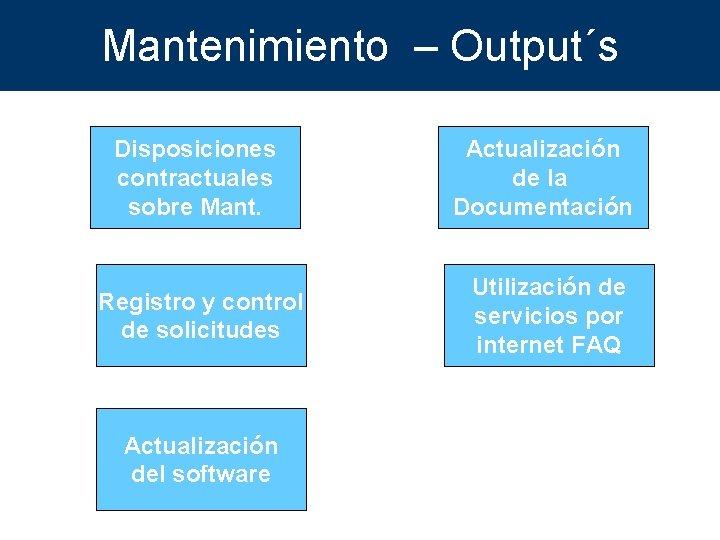 Mantenimiento – Output´s Disposiciones contractuales sobre Mant. Actualización de la Documentación Registro y control