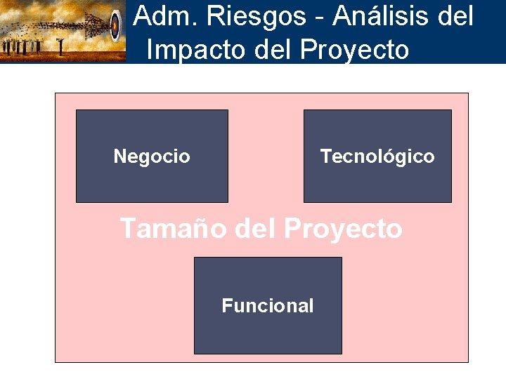 Adm. Riesgos - Análisis del Impacto del Proyecto Negocio Tecnológico Tamaño del Proyecto Funcional