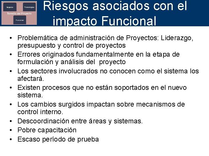 Riesgos asociados con el impacto Funcional • Problemática de administración de Proyectos: Liderazgo, presupuesto