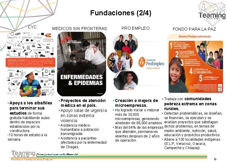 Fundaciones (2/4) CYC MEDICOS SIN FRONTERAS • Apoya a los albañiles para terminar sus