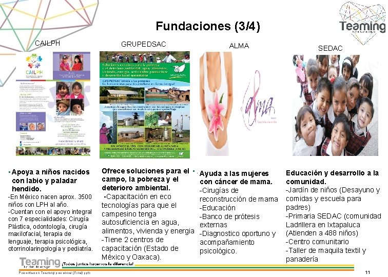 Fundaciones (3/4) CAILPH • Apoya a niños nacidos con labio y paladar hendido. -En