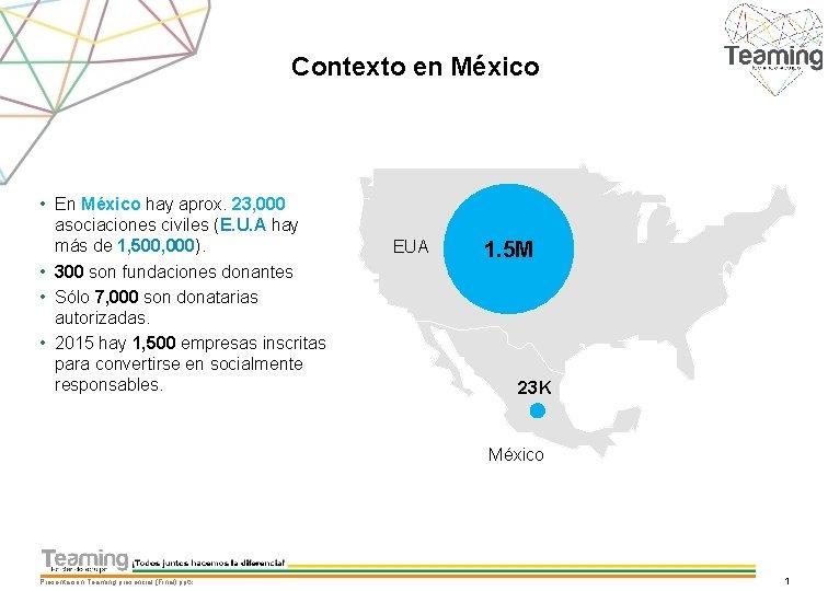 Contexto en México • En México hay aprox. 23, 000 asociaciones civiles (E. U.