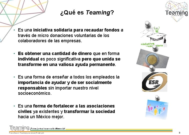 ¿Qué es Teaming? • Es una iniciativa solidaria para recaudar fondos a través de