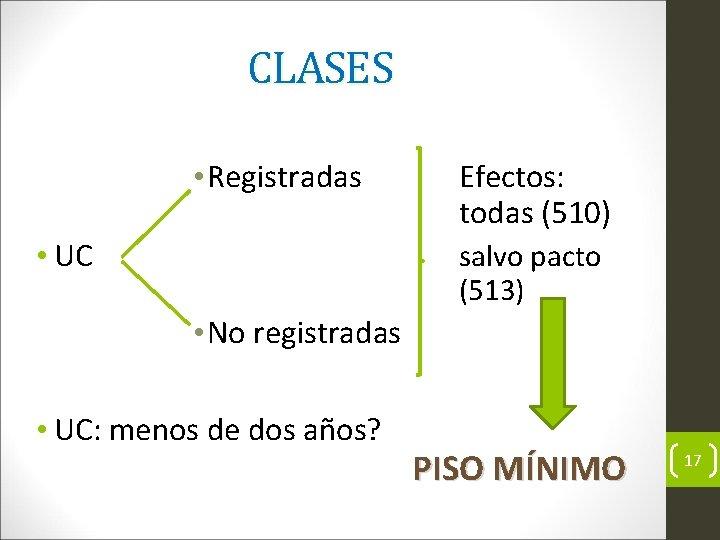 CLASES • Registradas • UC Efectos: todas (510) salvo pacto (513) • No registradas