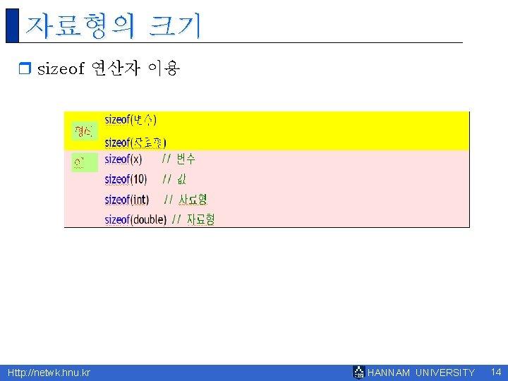 자료형의 크기 r sizeof 연산자 이용 Http: //netwk. hnu. kr HANNAM UNIVERSITY 14
