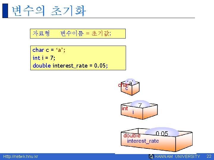 변수의 초기화 자료형 변수이름 = 초기값; char c = 'a'; int i = 7;