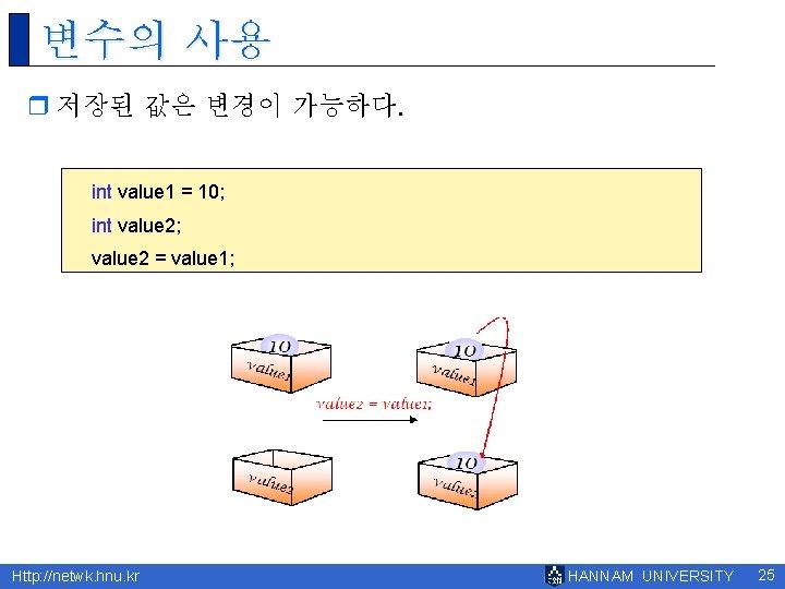 변수의 사용 r 저장된 값은 변경이 가능하다. int value 1 = 10; int value