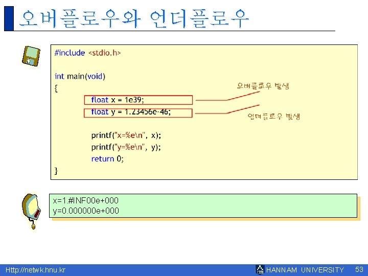 오버플로우와 언더플로우 x=1. #INF 00 e+000 y=0. 000000 e+000 Http: //netwk. hnu. kr HANNAM