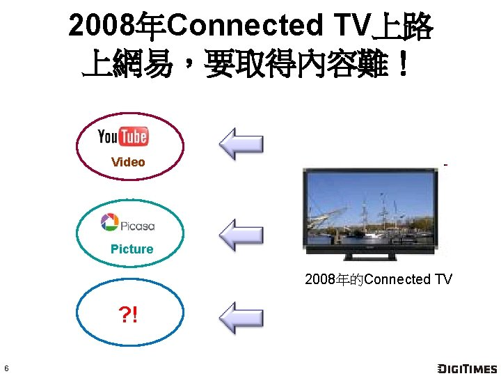 2008年Connected TV上路 上網易,要取得內容難! Video Picture 2008年的Connected TV ? ! 6
