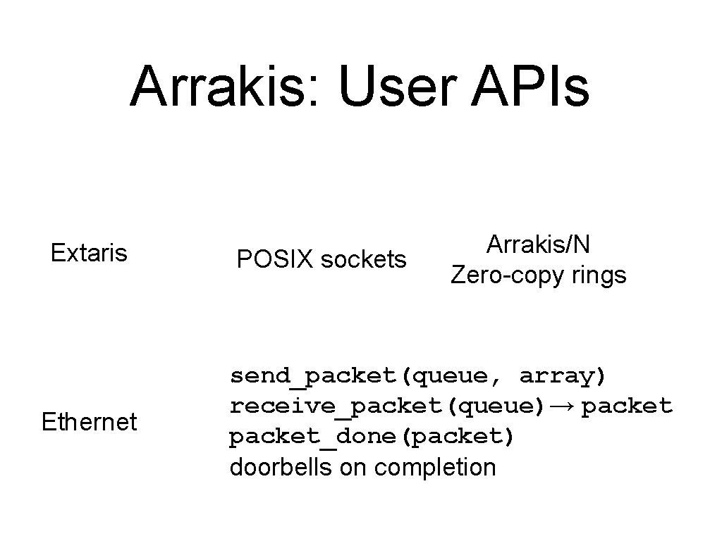 Arrakis: User APIs Extaris Ethernet POSIX sockets Arrakis/N Zero-copy rings send_packet(queue, array) receive_packet(queue)→ packet_done(packet)