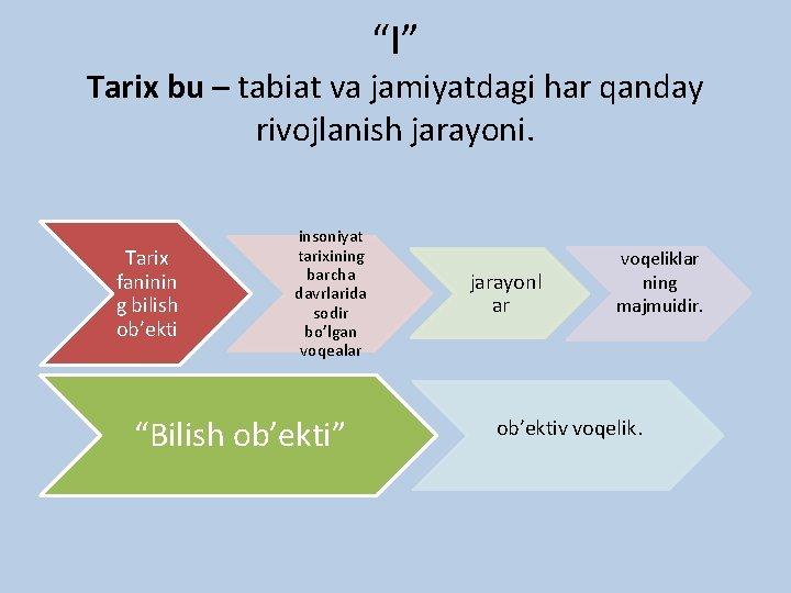 """""""I"""" Tarix bu – tabiat va jamiyatdagi har qanday rivojlanish jarayoni. Tarix faninin g"""
