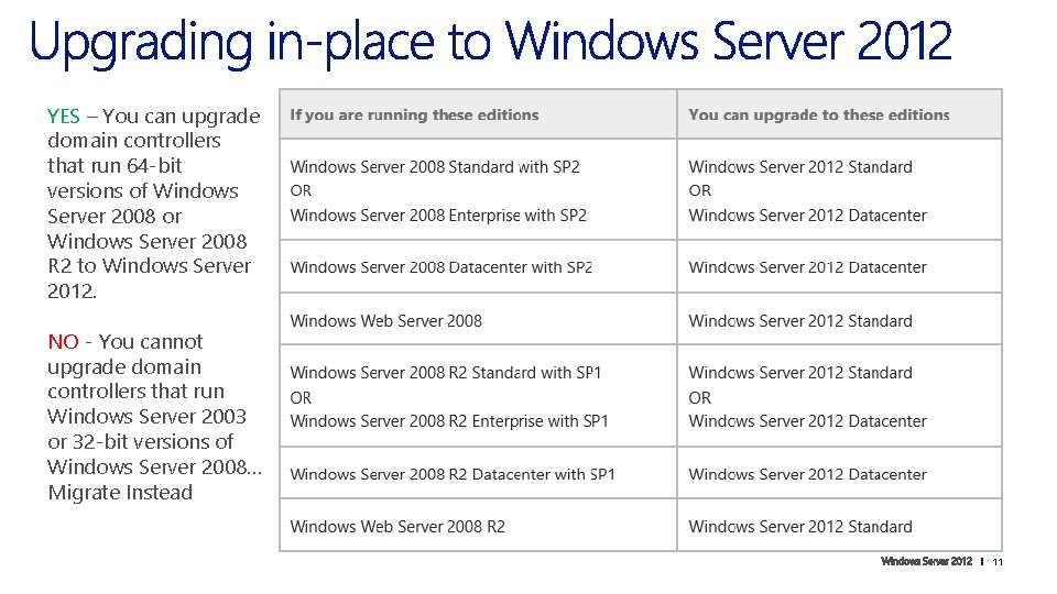 YES – You can upgrade domain controllers that run 64 -bit versions of Windows