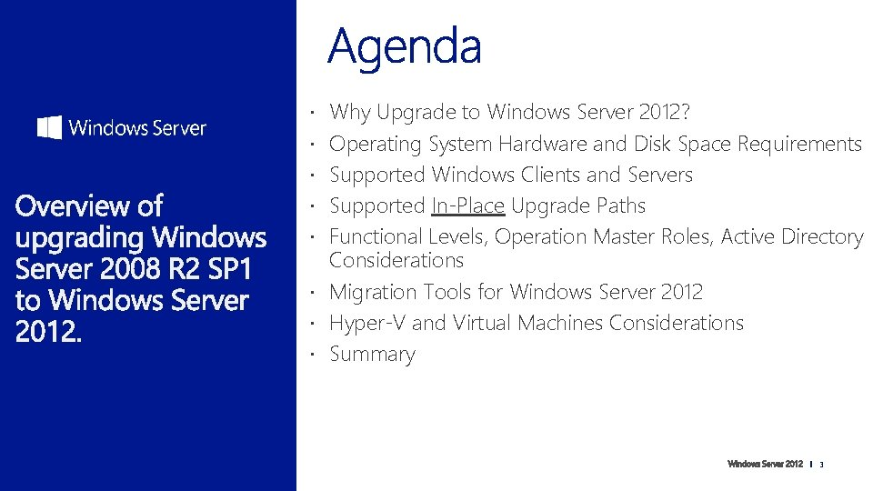 Why Upgrade to Windows Server 2012? Operating System Hardware and Disk Space Requirements