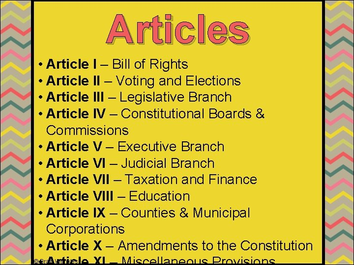 Articles • Article I – Bill of Rights • Article II – Voting and