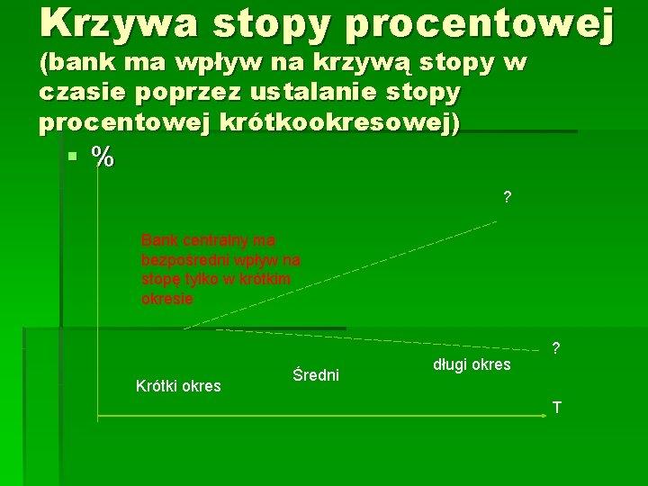 Krzywa stopy procentowej (bank ma wpływ na krzywą stopy w czasie poprzez ustalanie stopy