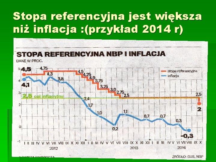 Stopa referencyjna jest większa niż inflacja : (przykład 2014 r)