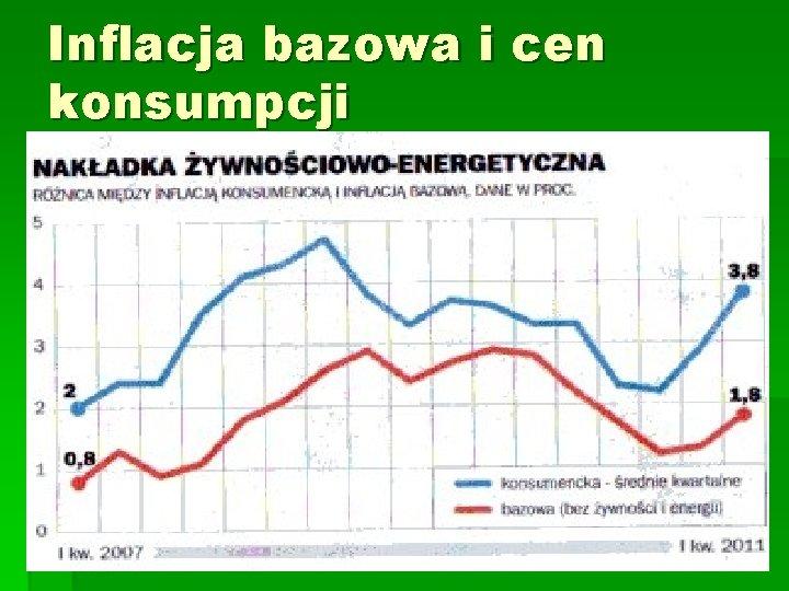 Inflacja bazowa i cen konsumpcji