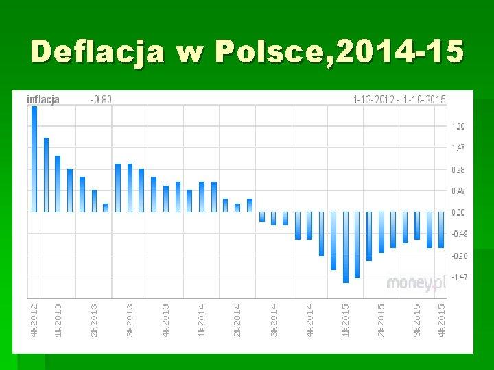 Deflacja w Polsce, 2014 -15