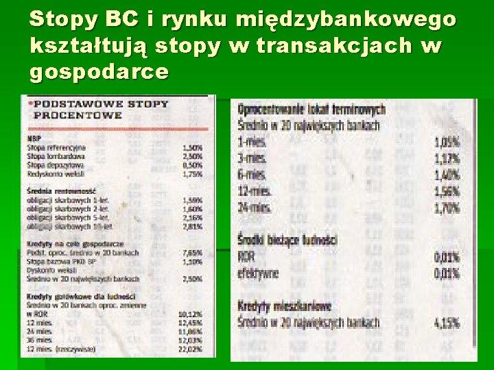 Stopy BC i rynku międzybankowego kształtują stopy w transakcjach w gospodarce