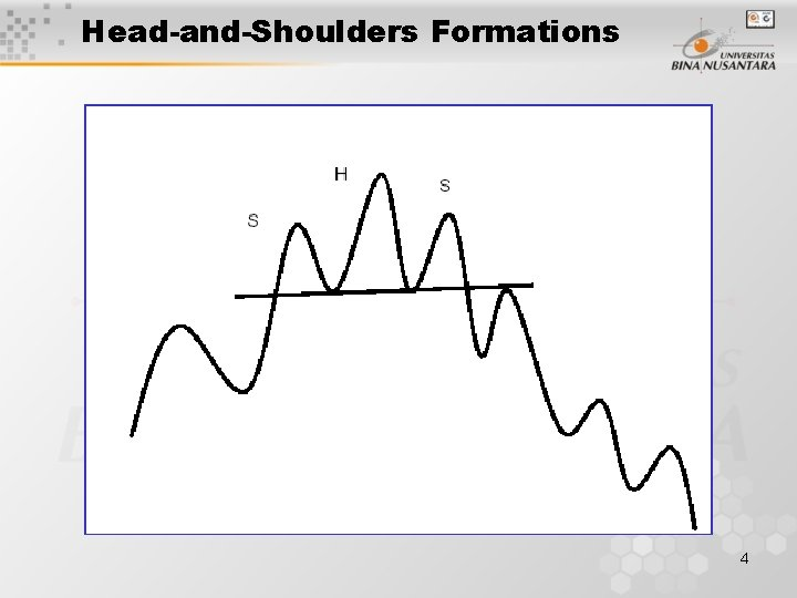 Head-and-Shoulders Formations 4