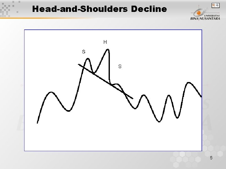 Head-and-Shoulders Decline 5