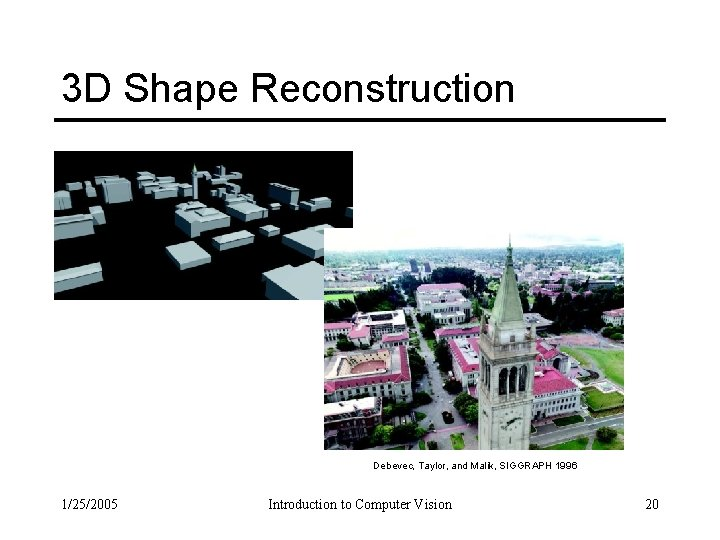 3 D Shape Reconstruction Debevec, Taylor, and Malik, SIGGRAPH 1996 1/25/2005 Introduction to Computer