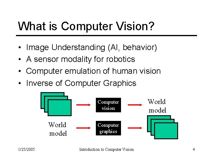 What is Computer Vision? • • Image Understanding (AI, behavior) A sensor modality for