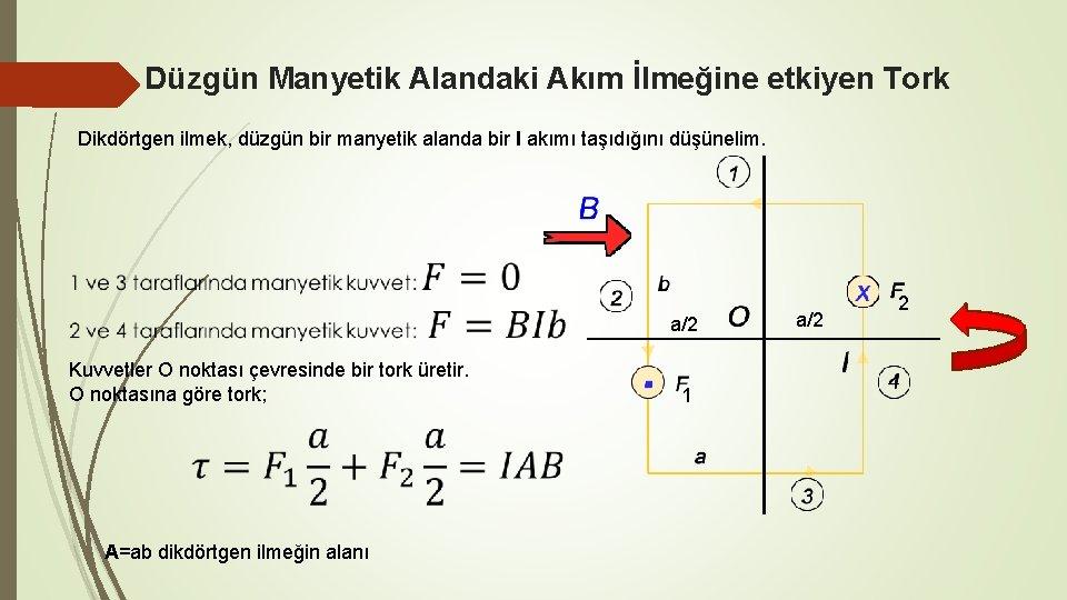 blm 5 manyetik alan manyetizma manyetik