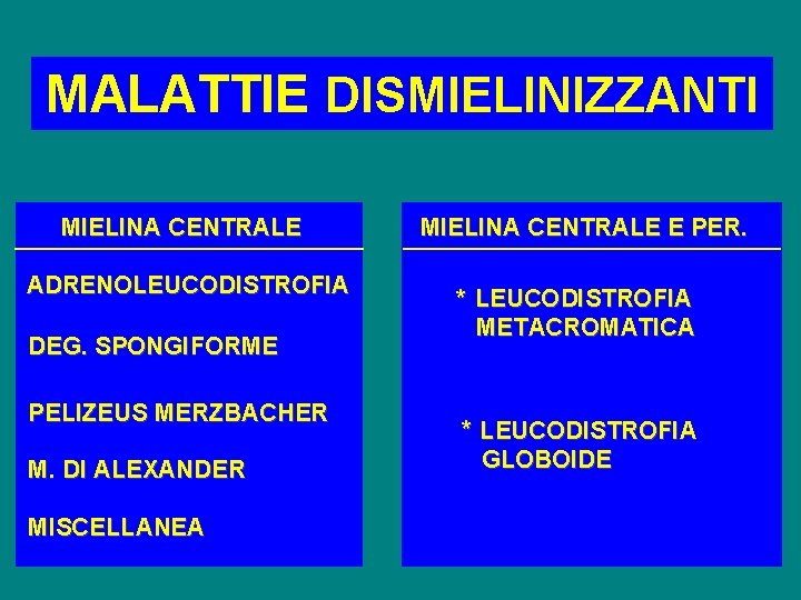 MALATTIE DISMIELINIZZANTI MIELINA CENTRALE ADRENOLEUCODISTROFIA DEG. SPONGIFORME PELIZEUS MERZBACHER M. DI ALEXANDER MISCELLANEA MIELINA