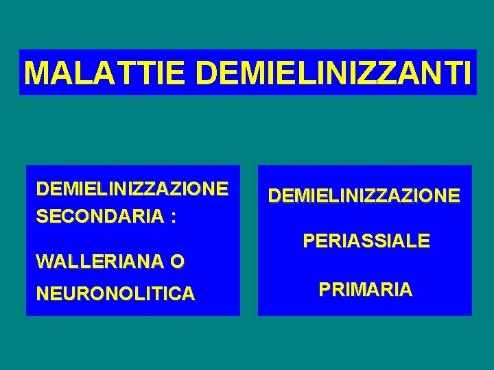 MALATTIE DEMIELINIZZANTI DEMIELINIZZAZIONE SECONDARIA : WALLERIANA O NEURONOLITICA DEMIELINIZZAZIONE PERIASSIALE PRIMARIA